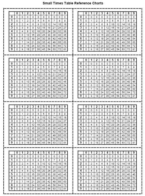 images     multiplication worksheets