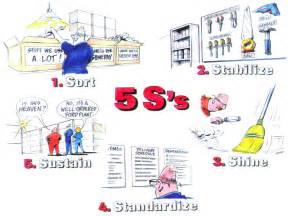 The 5S Organization Toplogistic's Blog