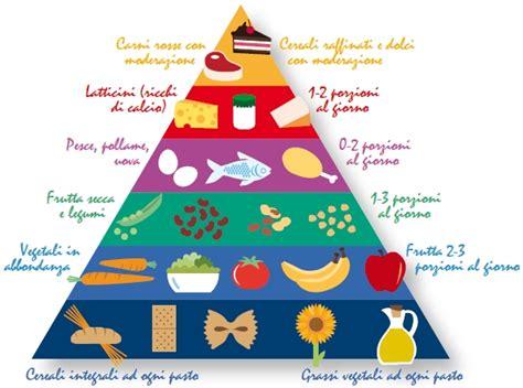 alimenti ricchi di proteine nobili migliori cibi integratori di sali minerali style 24