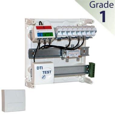 elesys tableau de communication 8 rj45 grade 1 ga831 123elec