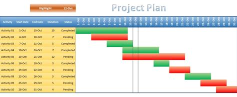 project proposal  plan proof reading services