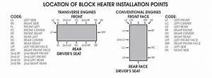 Installation Location For Kats Heaters Custom Fit Engine Block Heater In 2015 Hyundai Elantra