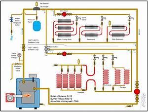 Riello Oil Burner Wiring Diagram Efcaviationcom  Oil Furnace Wiring Diagram