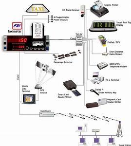 Oppo F3 Plus Diagram