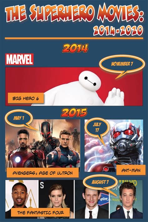 superhero films graphic info whatcha reading