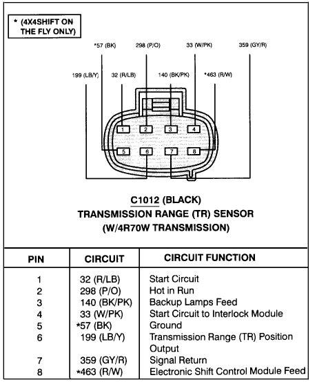 Transmission Wire Diagram by Wiring Diagram On A Safty Neutral Switch 8 Pin What Colar