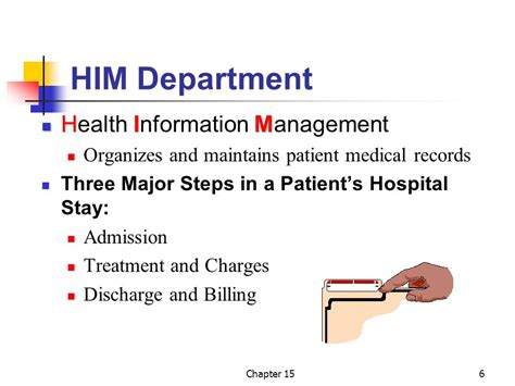 Chapter 15 Hospital Insurance  Ppt Video Online Download. Teaching Degree In Texas Chelsea Office Space. International Medical School Rankings. Online Medical Transcription Classes. Appliance Repair Concord Nc Income Tax Liens. Furniture International Shipping. Information Technology Certifications List. Home Appliance Repair Service. Summit School Of Cosmetology