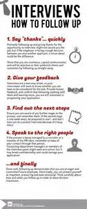 What To Say When Following Up On Your Resume by All The Info You Need To Ace That Etiquette Note And Career