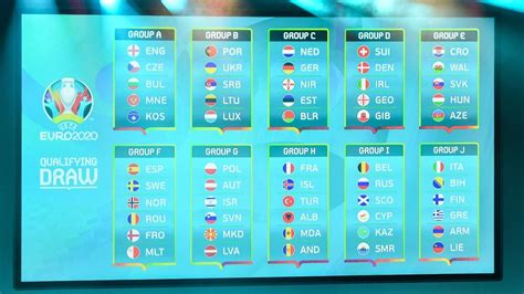 The third part presents the next match international euro cup. UEFA EURO 2020 qualifying draw   European Qualifiers ...