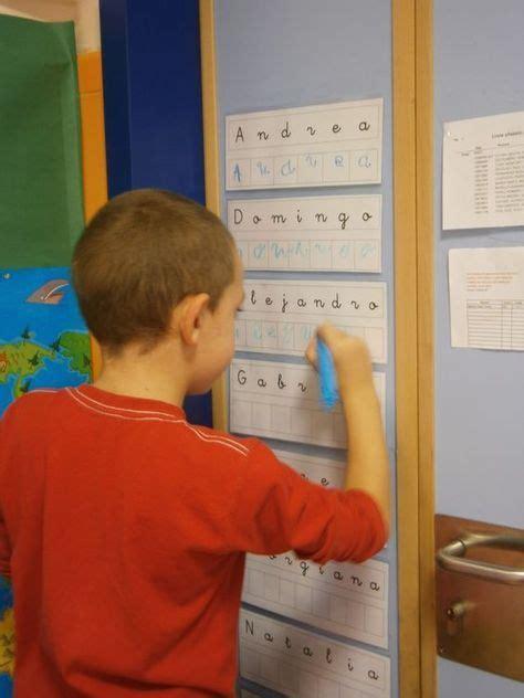 Los nios preescolares se pueden beneficiar del uso de las computadoras, slo si esto se hace de una forma adecuada. LA CLASE DE MIREN: mis experiencias en el aula: EL NOMBRE ...
