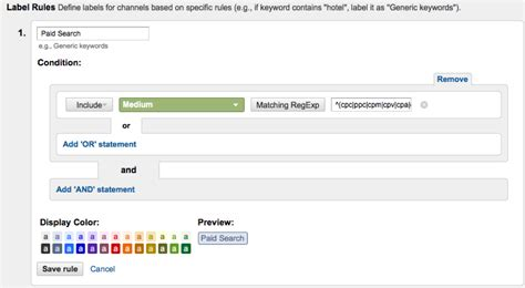 Ultimate Guide To Google's Multichannel Funnels  Ppc Hero