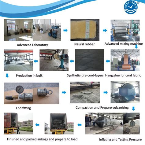 Inflatable Boat Manufacturing Process natural marine rubber inflatable boat rollers with various