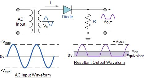 Circuit Diagram Of Half And Full Wave Rectifier