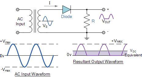 wave rectifier quora
