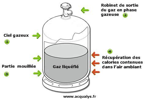 le a gaz fonctionnement comment fonctionne l 233 vaporation du gaz d une bouteille de butane ou propane
