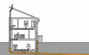 Elektrik Selber Verlegen : kg rohre richtig verlegen qs12 hitoiro ~ Lizthompson.info Haus und Dekorationen