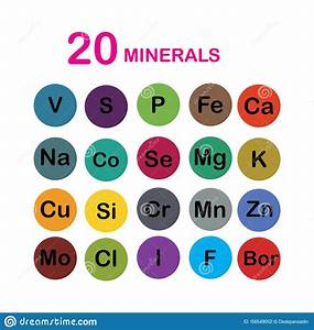 Minerals Microelements And Macro Elements  Useful For
