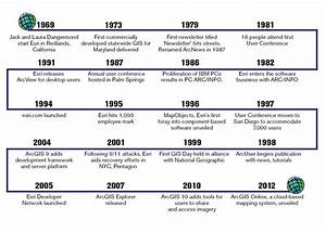 Environmental Timeline Map Pictures to Pin on Pinterest ...