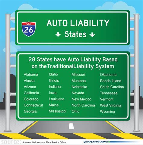 Cheap Car Insurance Companies In Texas