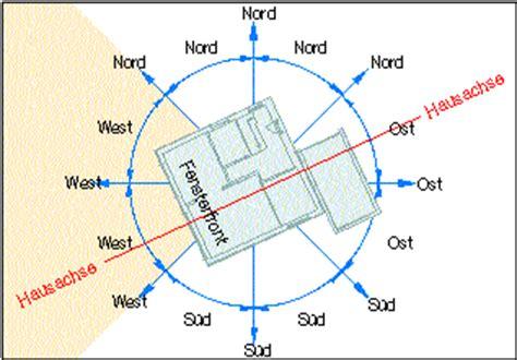 Nord West Ausrichtung Sonne by Baupraxis De Tipp Die Optimierte Lage Des Hauses Mit