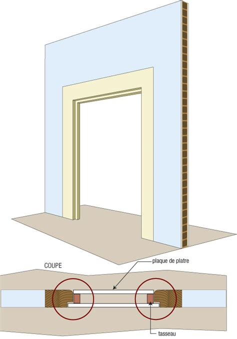 cloison cuisine boucher une porte forum maçonnerie façades système d