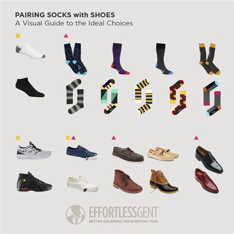 Trainer Socks With Boat Shoes by How To Match Socks Which Socks Do I Wear