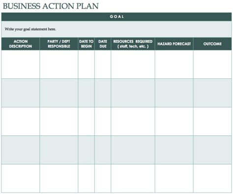 templates  business action plan thogati