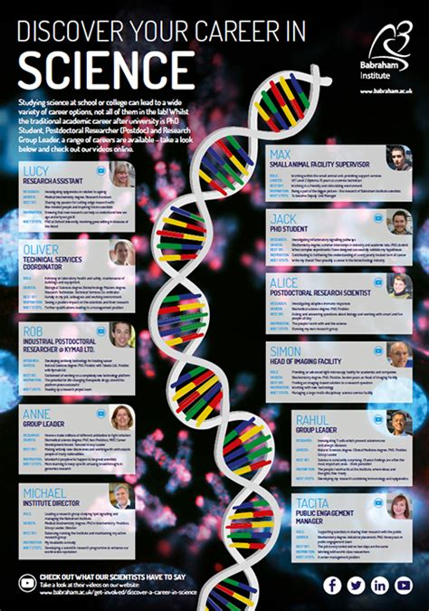 Science Careers by Babraham Institute 187 Discover A Career In Science