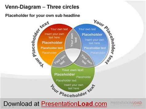 powerpoint venn diagrams template authorstream