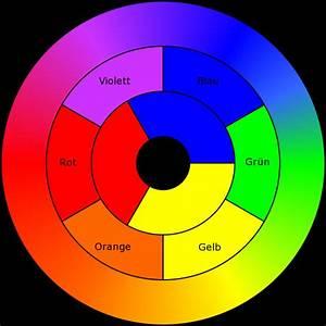 Blau Rot Gelb Grün : datei farbkreis rot gelb wikipedia ~ A.2002-acura-tl-radio.info Haus und Dekorationen