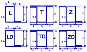 Tube Rectangulaire Acier Dimension : daniel quincaillerie fournitures industrielles et ~ Dailycaller-alerts.com Idées de Décoration