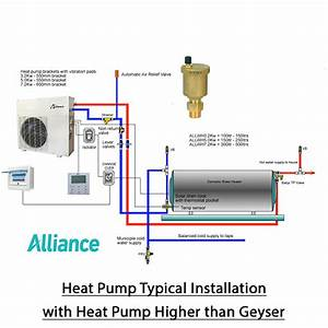 Alliance Domestic Hot Water Heat Pump For Geyser 3 2 Kw