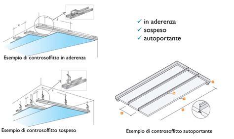 Controsoffitto Sezione by Controsoffitti Tecnologie A Confronto