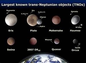 Dysnomia: Dwarf Planet Eris's Moon
