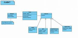 Uml - State Or Observer Pattern In Object C