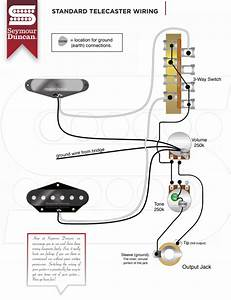 9 Of The Best Pickup Configurations For Telecasters