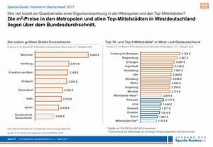 Grundsteuer Bremen Berechnen : was ist die grundsteuer und wie hoch ist sie ~ Themetempest.com Abrechnung