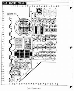 Project Apollo Diagrams