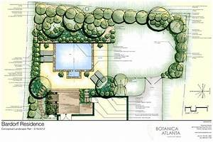 Custom landscaping backyard plans