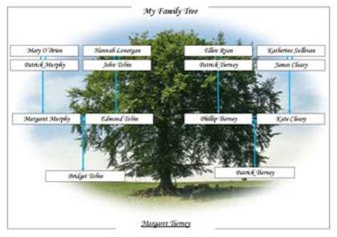 blank family trees ready  print  worthy  framing