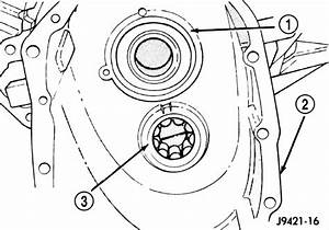 How Do I Remove The Input Shaft From My Manual