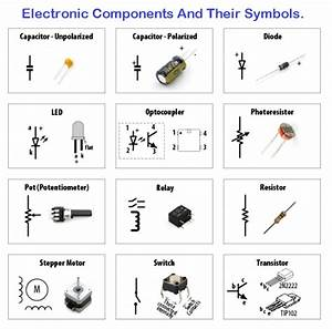 Electronic Components And Their Symbols