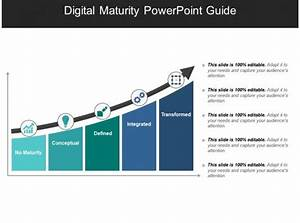 Technology Roadmap Powerpoint Template Digital Maturity Powerpoint Guide Powerpoint Slide