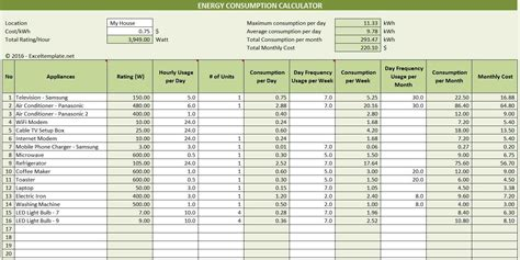 electricity consumption calculator excel templates