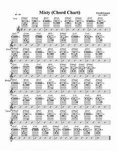 Jazz Guitar Lessons  U2022 Misty  U2022 Chord Melody Chart  Modal