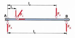 Spannung Berechnen Mechanik : festigkeitslehre berblick 2 tec lehrerfreund ~ Themetempest.com Abrechnung