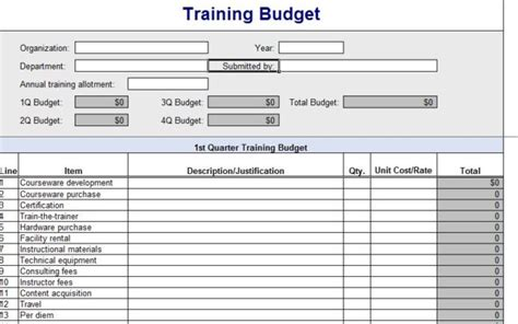 training budget template pdf training budget template download exceltemple