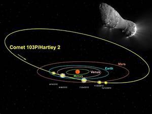 NASA - Comet Harley 2 with Illustrated Orbit