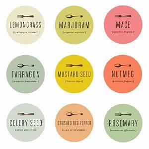 spice labels With kitchen colors with white cabinets with how to print labels on sticker paper