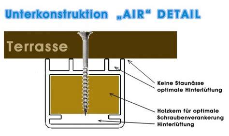 Unebenen Rasen Ausgleichen by Air Alu Unterkonstruktion Mit Hinterl 195 188 Ftung Meister